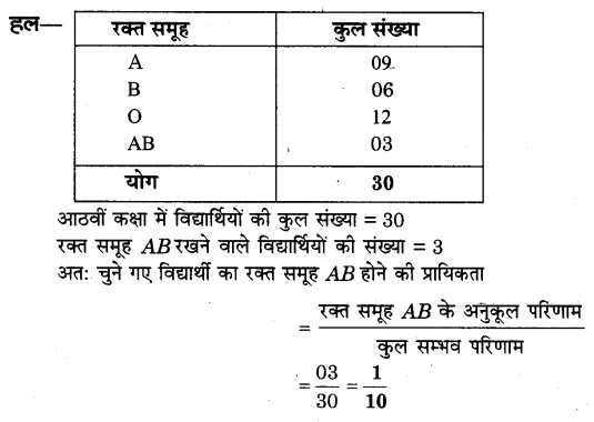 NCERT Solutions for Class 9 Maths Chapter 15 Probability (Hindi Medium) 15.1 13