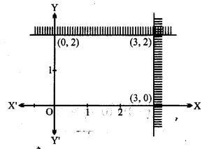 UP Board Solutions for Class 11 Maths Chapter 6 Linear Inequalities 6.3 1