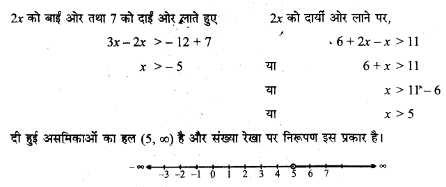 UP Board Solutions for Class 11 Maths Chapter 6 Linear Inequalities 9.1