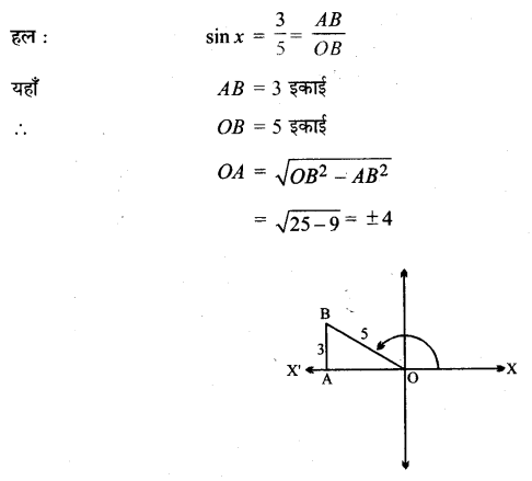 UP Board Solutions for Class 11 Maths Chapter 3 Trigonometric Functions 3.2 2
