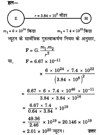 UP Board Solutions for Class 9 Science Chapter 10 Gravitation A 11