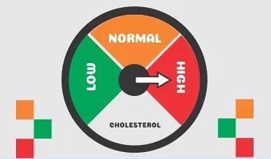 Cara Menurunkan Kolesterol