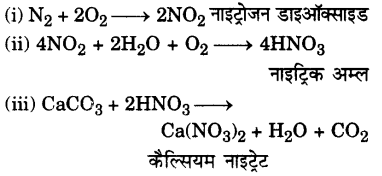 UP Board Solutions for Class 9 Science Chapter 14 Natural Resources l 2