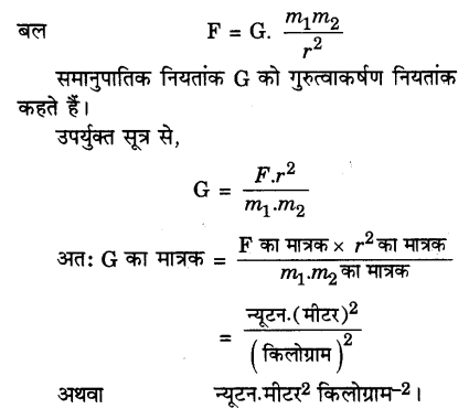 UP Board Solutions for Class 9 Science Chapter 10 Gravitation s 5