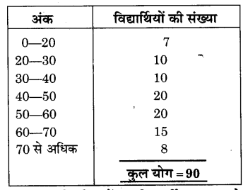 NCERT Solutions for Class 9 Maths Chapter 15 Probability (Hindi Medium) 15.1 6