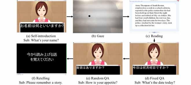 avatar-système-détection-exemple