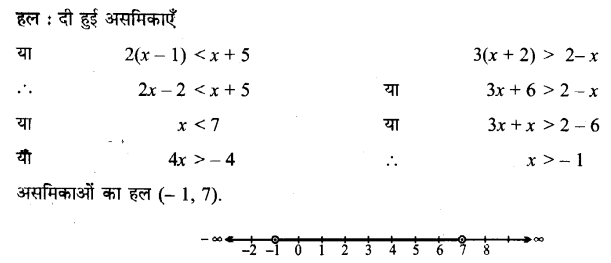 UP Board Solutions for Class 11 Maths Chapter 6 Linear Inequalities 8