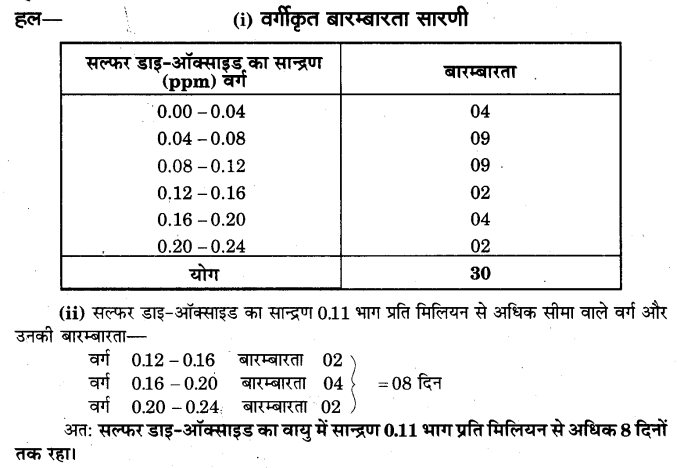 NCERT Solutions for Class 9 Maths Chapter 14 Statistics (Hindi Medium) 14.2 5.1