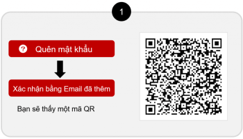 Nhận QRCode để tiến hành reset mật khẩu hikvision qua email