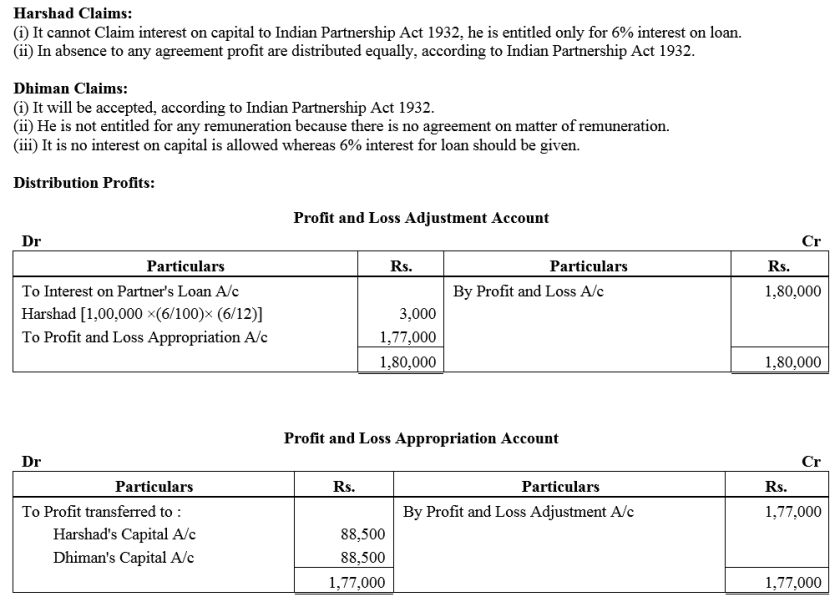 TS Grewal Accountancy Class 12 Solutions Chapter 1 Accounting for Partnership Firms - Fundamentals Q5