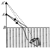 NCERT Solutions for Class 12 Physics Chapter 9 Ray Optics and Optical Instruments 45