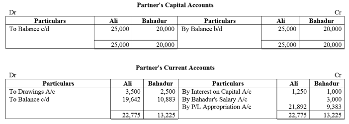 TS Grewal Accountancy Class 12 Solutions Chapter 1 Accounting for Partnership Firms - Fundamentals Q52