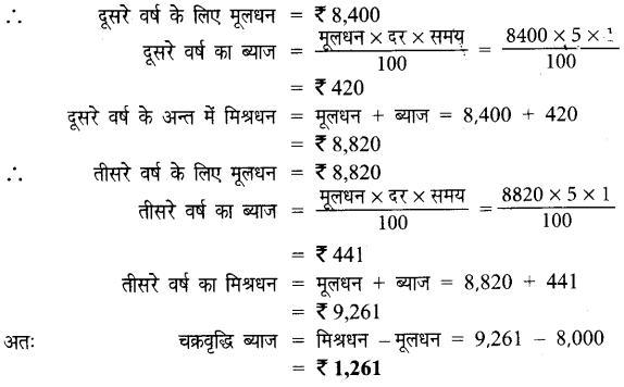 UP Board Solutions for Class 7 Maths Chapter 7 वाणिज्य गणित 63