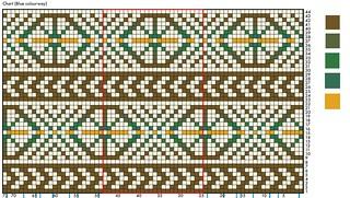 carraig fhada green colourway