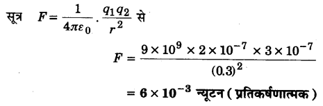 UP Board Solutions for Class 12 Physics Chapter 1 Electric Charges and Fields Q1