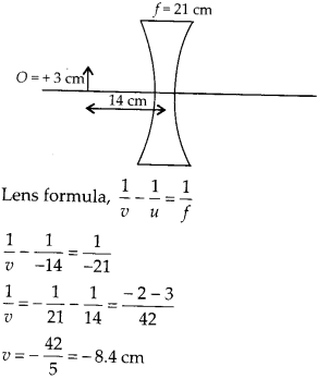 NCERT Solutions for Class 12 Physics Chapter 9 Ray Optics and Optical Instruments 17
