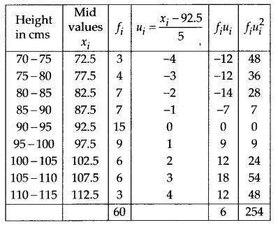 NCERT Solutions for Class 11 Maths Chapter 15 Statistics 42