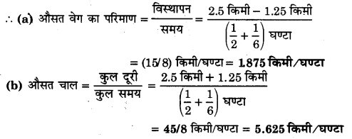 UP Board Solutions for Class 11 Physics Chapter 3 Motion in a Straight Line 14A