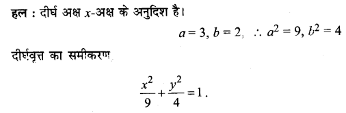 UP Board Solutions for Class 11 Maths Chapter 11 Conic Sections 11.3 13