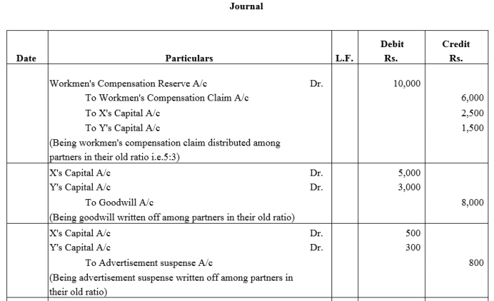 TS Grewal Accountancy Class 12 Solutions Chapter 3 Change in Profit Sharing Ratio Among the Existing Partners Q29.3