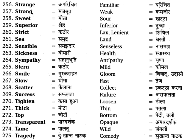UP Board Solutions for Class 11 English Vocabulary Chapter 6 Antonyms 18