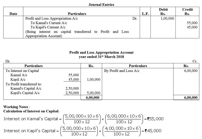 TS Grewal Accountancy Class 12 Solutions Chapter 1 Accounting for Partnership Firms - Fundamentals Q18
