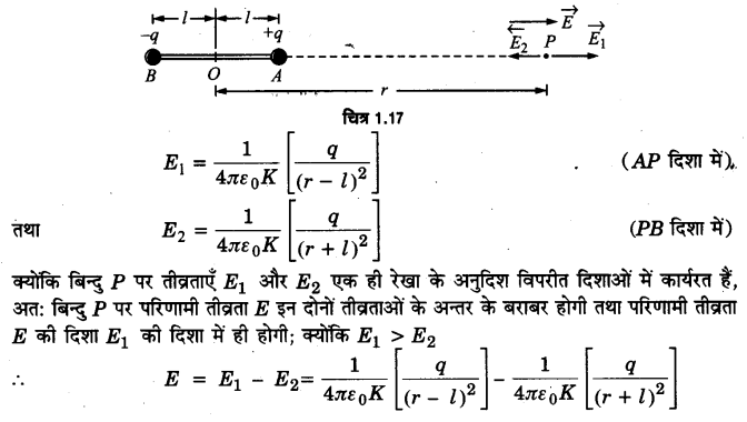 UP Board Solutions for Class 12 Physics Chapter 1 Electric Charges and Fields LAQ 1