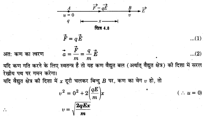 UP Board Solutions for Class 12 Physics Chapter 4 Moving Charges and Magnetism SAQ 1