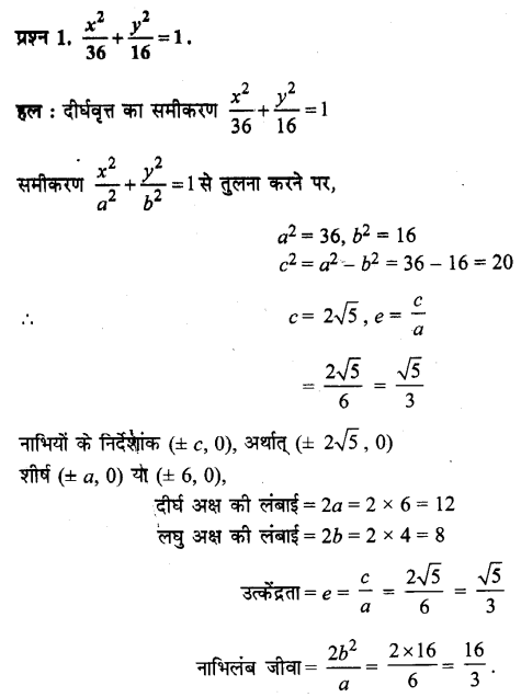 UP Board Solutions for Class 11 Maths Chapter 11 Conic Sections 11.3 1