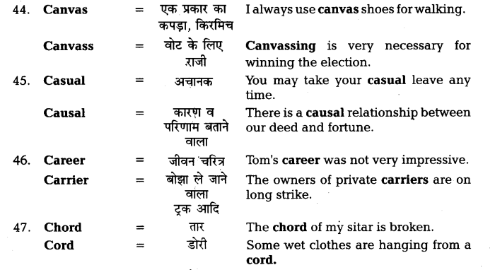 UP Board Solutions for Class 11 English Vocabulary Chapter 7 Homophones 12