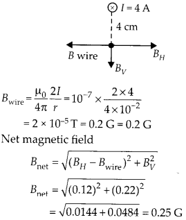 NCERT Solutions for Class 12 Physics Chapter 5 Magnetism and Matter 24