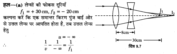 UP Board Solutions for Class 12 Physics Chapter 9 Ray Optics and Optical Instruments Q21
