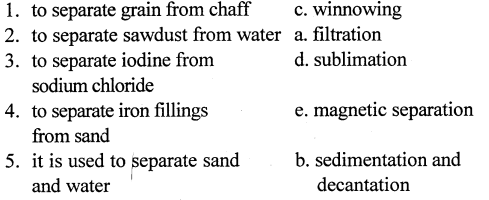 Selina Concise ICSE Solutions for Class 7 Chemistry Chapter 3 Elements, Compounds and Mixtures-d a