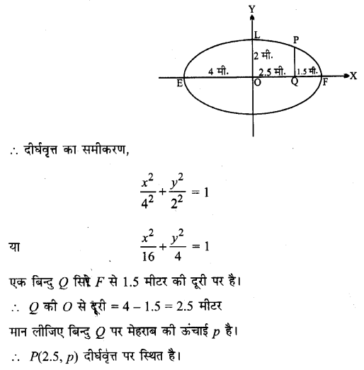 UP Board Solutions for Class 11 Maths Chapter 11 Conic Sections 4