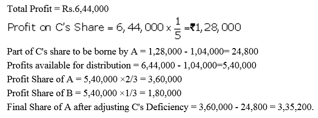TS Grewal Accountancy Class 12 Solutions Chapter 1 Accounting for Partnership Firms - Fundamentals Q77.1