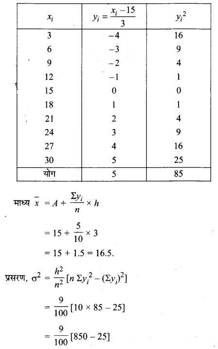 UP Board Solutions for Class 11 Maths Chapter 15 Statistics 15.2 3