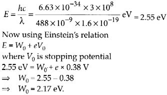 vedantu class 12 physics Chapter 11 Dual Nature of Radiation and Matter 17