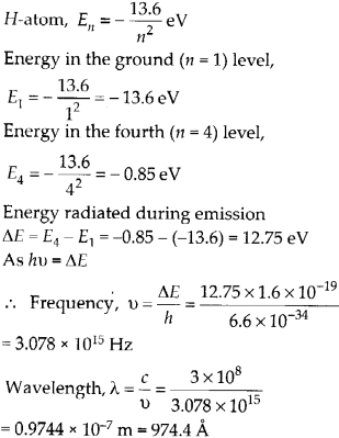 NCERT Solutions for Class 12 Physics Chapter 12 Atoms - CBSE