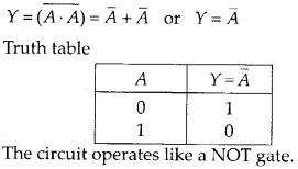 NCERT Solutions for Class 12 Physics Chapter 14 Semiconductor Electronics Materials, Devices and Simple Circuits 22