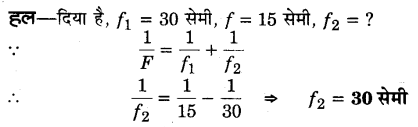 UP Board Solutions for Class 12 Physics Chapter 9 Ray Optics and Optical Instruments SAQ 6