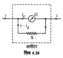 UP Board Solutions for Class 12 Physics Chapter 4 Moving Charges and Magnetism LAQ 7.1