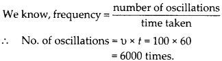 NCERT Solutions for Class 9 Science Chapter 12 Sound 10