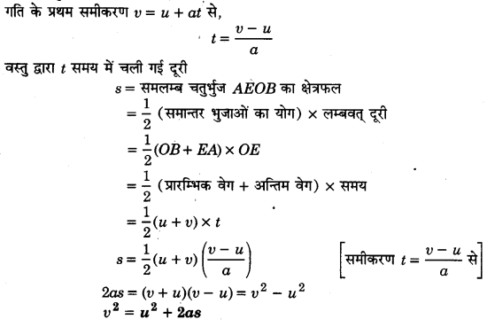 UP Board Solutions for Class 11 Physics Chapter 3 Motion in a Straight Line v4d