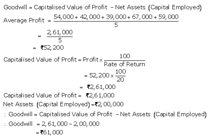 TS Grewal Accountancy Class 12 Solutions Chapter 2 Goodwill Nature and Valuation Q28