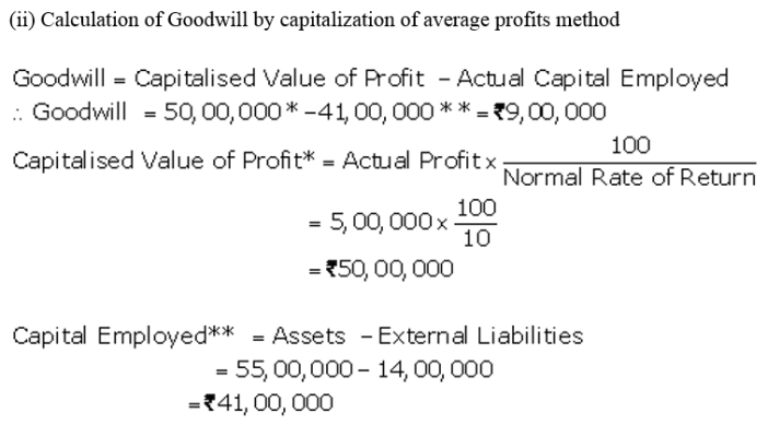 TS Grewal Accountancy Class 12 Solutions Chapter 2 Goodwill Nature and Valuation Q30.1