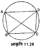 UP Board Solutions for Class 7 Maths Chapter 11 वृत्त 12