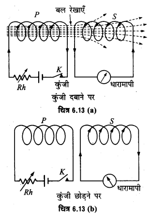 UP Board Solutions for Class 12 Physics Chapter 6 Electromagnetic Induction LAQ 2