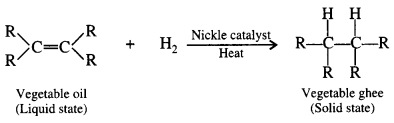CBSE Sample Papers for Class 10 Science Paper 10 6