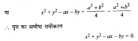 UP Board Solutions for Class 11 Maths Chapter 11 Conic Sections 11.1 13.1