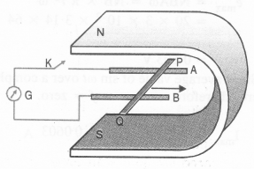 NCERT Solutions for Class 12 physics Chapter 6.17